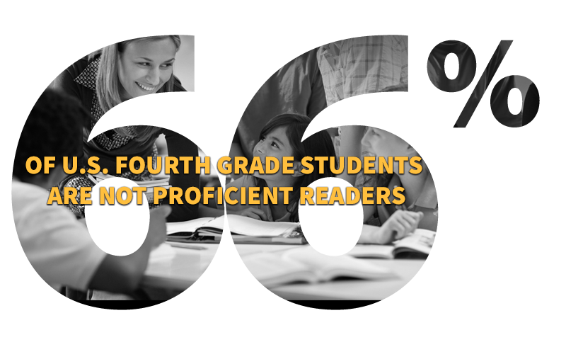 66% of all students can learn to read