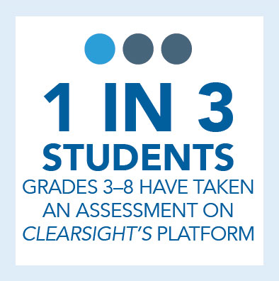 1 in 3 students in grades 3-8 have taken an assessment on ClearSight's Platform
