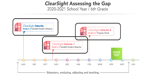 Clearsight Webinar